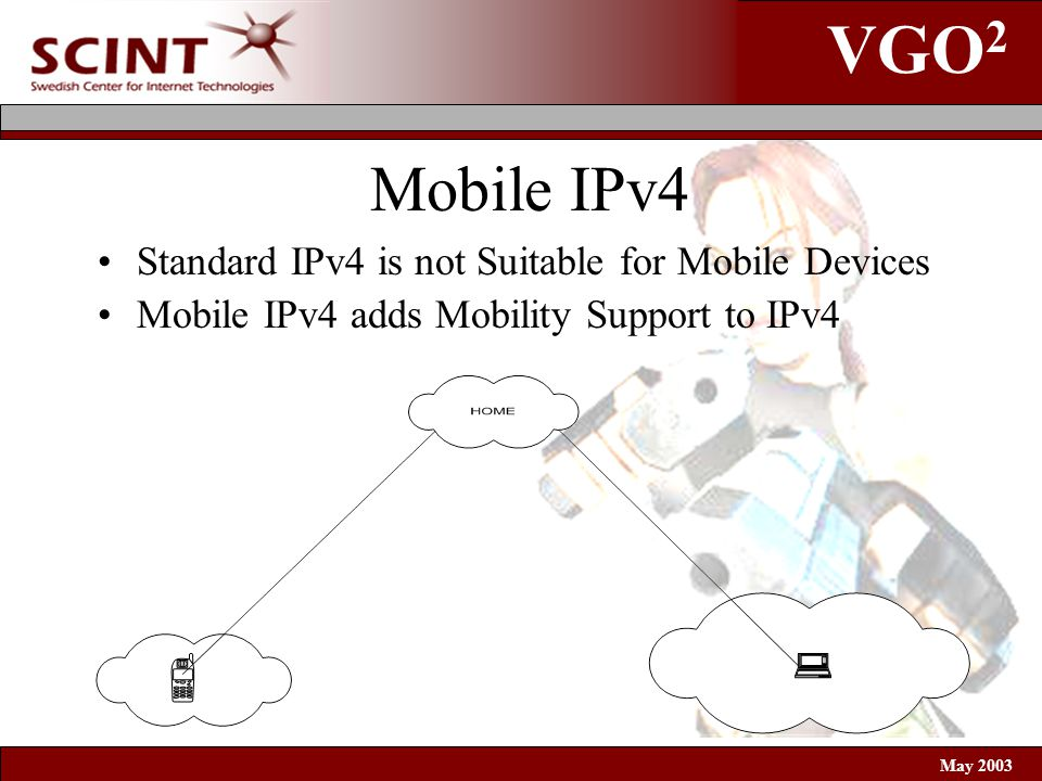 VGO 2 May 2003 Mobile IPv4 Standard IPv4 is not Suitable for Mobile Devices Mobile IPv4 adds Mobility Support to IPv4