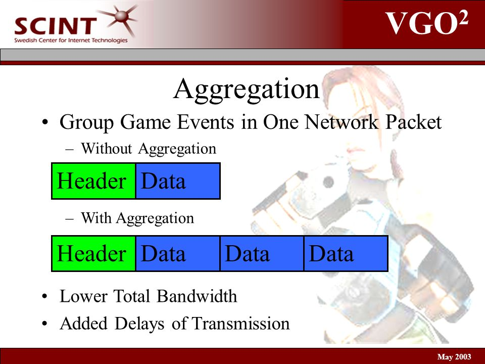 VGO 2 May 2003 Aggregation Group Game Events in One Network Packet –Without Aggregation Header Data Lower Total Bandwidth Added Delays of Transmission –With Aggregation Header Data