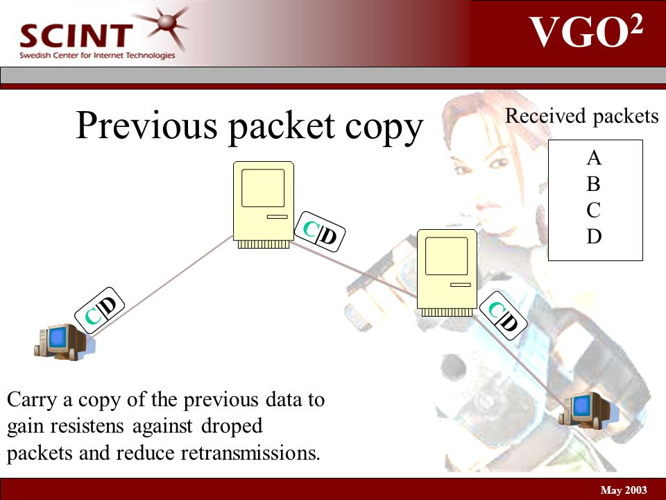 VGO 2 May 2003 A|B B|C B | C C|D Received packets A B C D C|D Previous packet copy Carry a copy of the previous data to gain resistens against droped packets and reduce retransmissions.