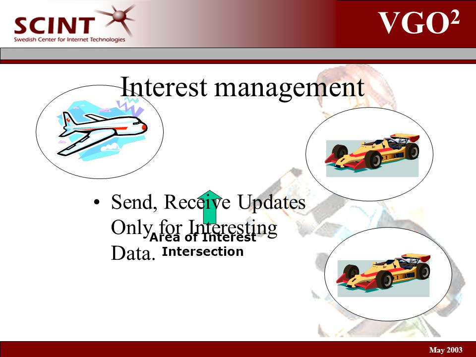 VGO 2 May 2003 Area of Interest Intersection Interest management Send, Receive Updates Only for Interesting Data.