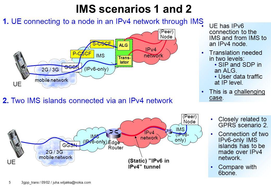 5 3gpp_trans / 09/02 / juha.wiljakka@nokia.com IMS scenarios 1 and 2 UE has IPv6 connection to the IMS and from IMS to an IPv4 node.