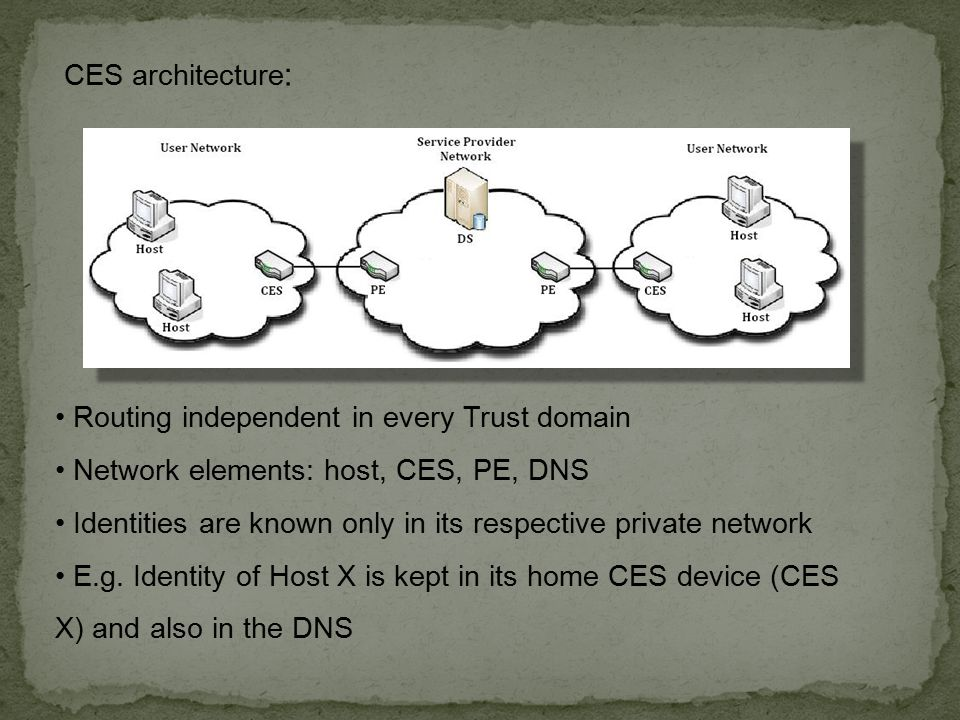 CES Network Elements Explained Host: Basic IPv4 stacked CES: NAT extension containing its features: mappings and tables Contains information of all the registered hosts (HRL) Address pool of IPv4 addresses Hash calculating algorithm DNS: Needs a new resource record (RR) type: domain_name_Host_X = Address_CES_X + hash_Host_X E.g.