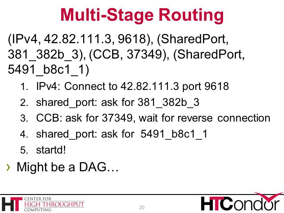 (IPv4, 42.82.111.3, 9618), (SharedPort, 381_382b_3), (CCB, 37349), (SharedPort, 5491_b8c1_1) 1.