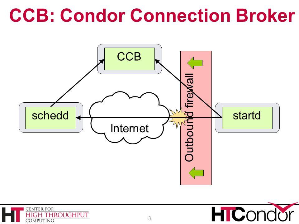 CCB: Condor Connection Broker 3 scheddstartd Outbound firewall Internet CCB