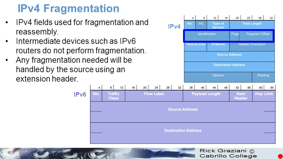 © IPv4 Fragmentation IPv4 fields used for fragmentation and reassembly.