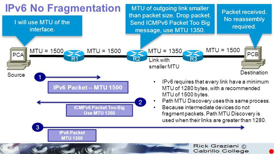 © MTU = 1500 MTU = 1350 MTU = 1500 R1R2R3 PCB MTU of outgoing link smaller than packet size.