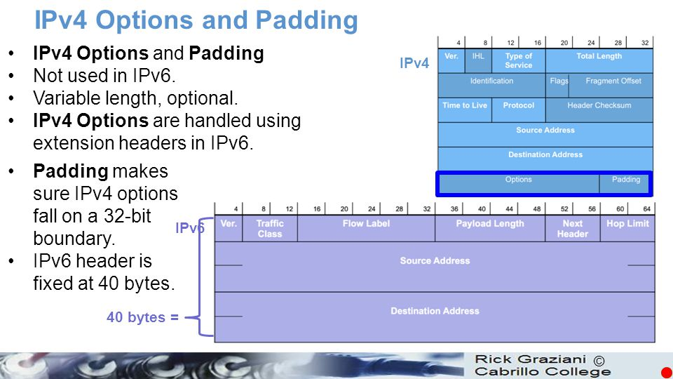 © IPv4 Options and Padding Not used in IPv6. Variable length, optional. IPv4 Options are handled using extension headers in IPv6. IPv4 IPv6 Padding ma