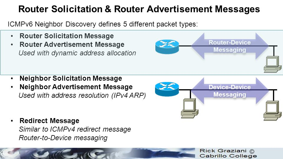 © Router Solicitation & Router Advertisement Messages Router Solicitation Message Router Advertisement Message Used with dynamic address allocation Ne