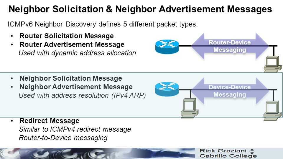 © Neighbor Solicitation & Neighbor Advertisement Messages Router Solicitation Message Router Advertisement Message Used with dynamic address allocation Neighbor Solicitation Message Neighbor Advertisement Message Used with address resolution (IPv4 ARP) Redirect Message Similar to ICMPv4 redirect message Router-to-Device messaging Router-Device Messaging Device-Device Messaging ICMPv6 Neighbor Discovery defines 5 different packet types: