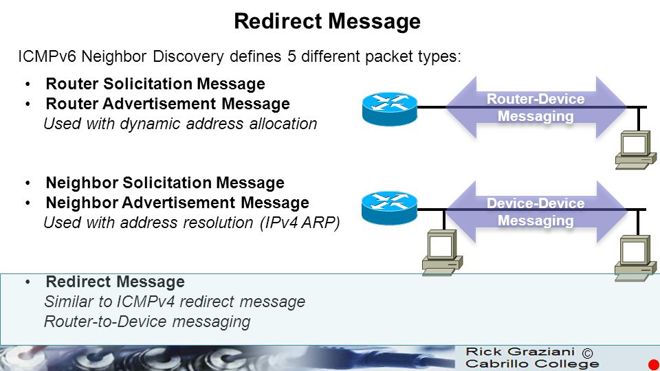 © Redirect Message Router Solicitation Message Router Advertisement Message Used with dynamic address allocation Neighbor Solicitation Message Neighbor Advertisement Message Used with address resolution (IPv4 ARP) Redirect Message Similar to ICMPv4 redirect message Router-to-Device messaging Router-Device Messaging Device-Device Messaging ICMPv6 Neighbor Discovery defines 5 different packet types: