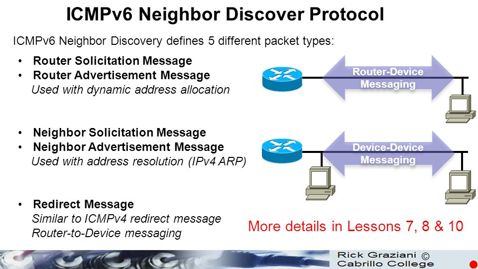 © ICMPv6 Neighbor Discover Protocol Router Solicitation Message Router Advertisement Message Used with dynamic address allocation Neighbor Solicitation Message Neighbor Advertisement Message Used with address resolution (IPv4 ARP) Redirect Message Similar to ICMPv4 redirect message Router-to-Device messaging Router-Device Messaging Device-Device Messaging ICMPv6 Neighbor Discovery defines 5 different packet types: More details in Lessons 7, 8 & 10