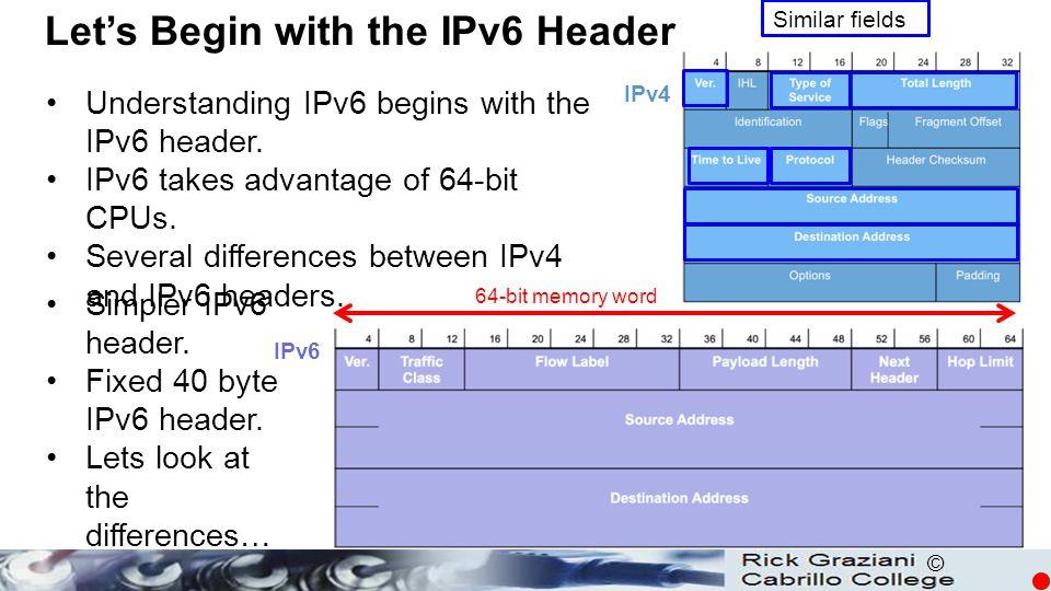 © Let's Begin with the IPv6 Header Understanding IPv6 begins with the IPv6 header.