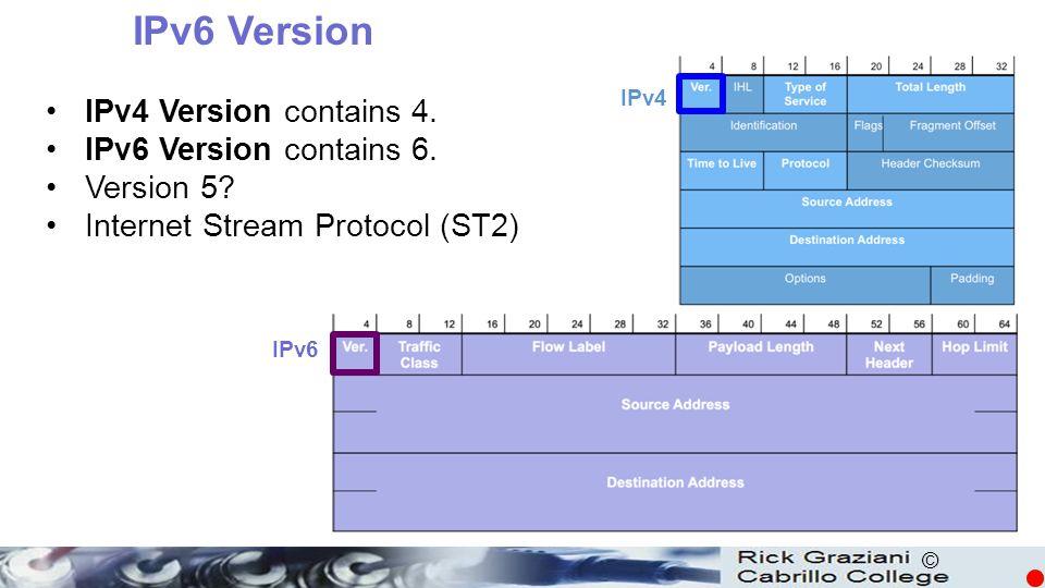 © IPv6 Version IPv4 Version contains 4.IPv6 Version contains 6.
