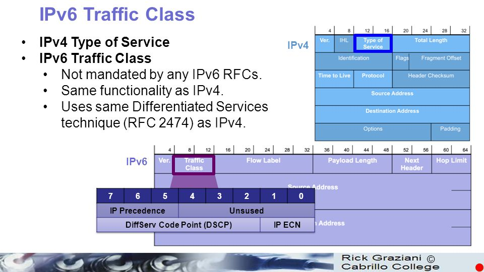 © IPv6 Traffic Class IPv4 Type of Service IPv6 Traffic Class Not mandated by any IPv6 RFCs. Same functionality as IPv4. Uses same Differentiated Servi