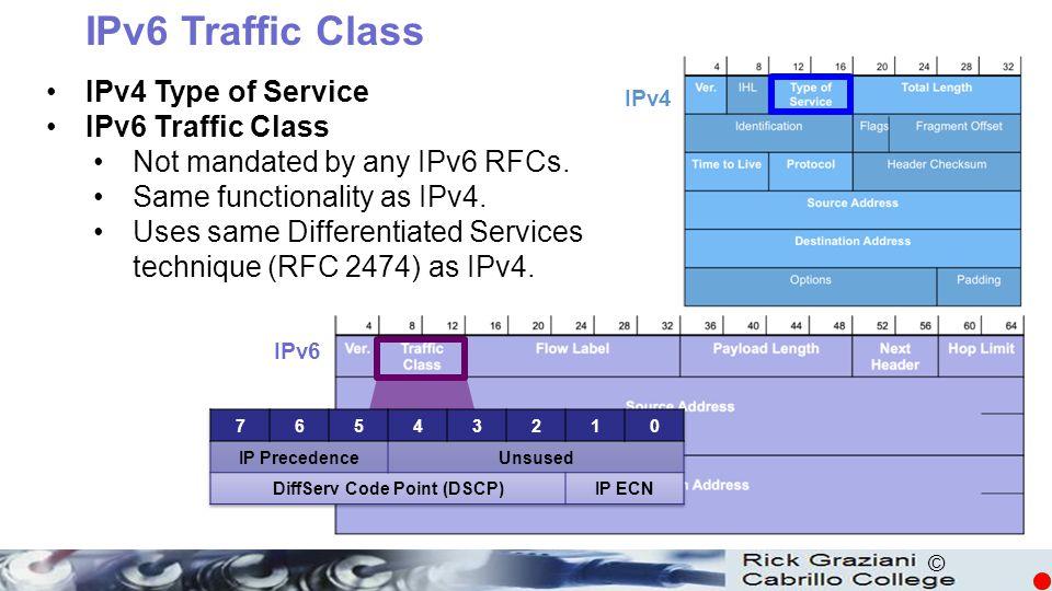 © IPv6 Traffic Class IPv4 Type of Service IPv6 Traffic Class Not mandated by any IPv6 RFCs.