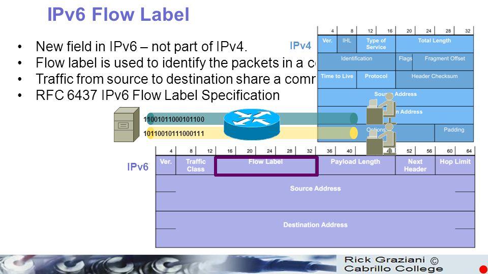 © IPv6 Flow Label New field in IPv6 – not part of IPv4.