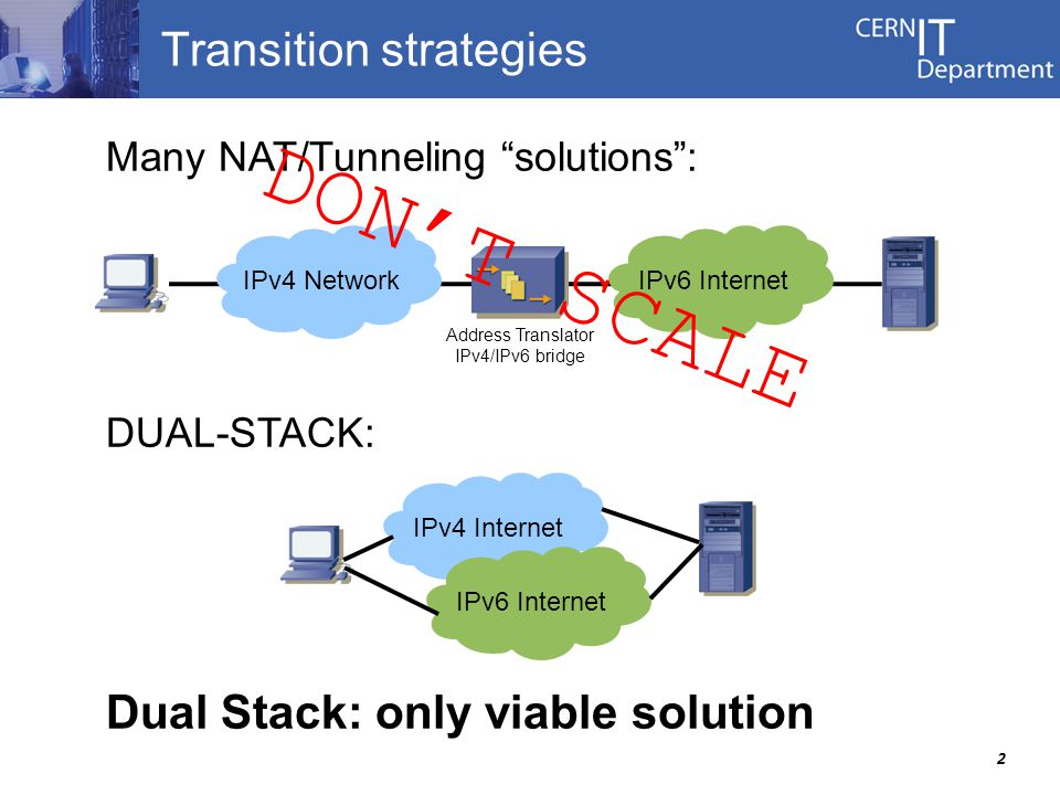 3 CERN IPv6 service IPv6 ≥ IPv4 The CERN IPv6 service must be at the same level of the IPv4 service.