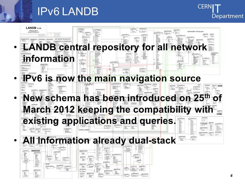 7 Network configuration