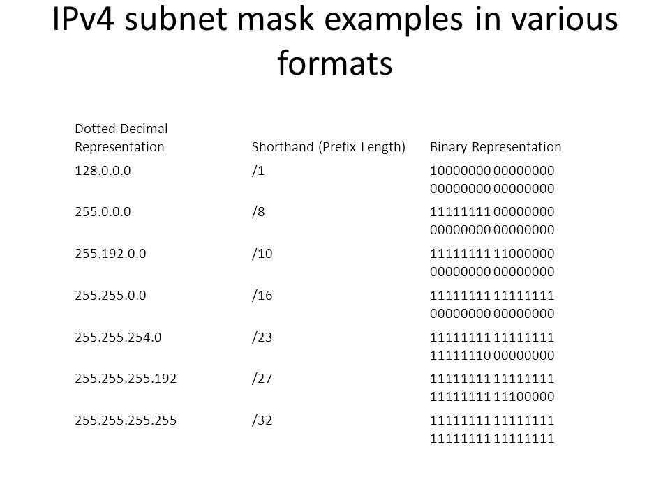IPv4 subnet mask examples in various formats Dotted-Decimal RepresentationShorthand (Prefix Length)Binary Representation 128.0.0.0/110000000 00000000 00000000 00000000 255.0.0.0/811111111 00000000 00000000 00000000 255.192.0.0/1011111111 11000000 00000000 00000000 255.255.0.0/1611111111 11111111 00000000 00000000 255.255.254.0/2311111111 11111111 11111110 00000000 255.255.255.192/2711111111 11111111 11111111 11100000 255.255.255.255/3211111111 11111111