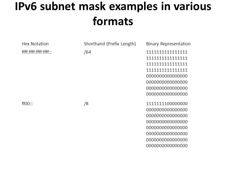 IPv6 subnet mask examples in various formats Hex NotationShorthand (Prefix Length)Binary Representation ffff:ffff:ffff:ffff::/641111111111111111 1111111111111111 00000000000000000000000000000000 ff00::/81111111100000000 0000000000000000 0000000000000000 000000000000000000000000000000000000000000000000