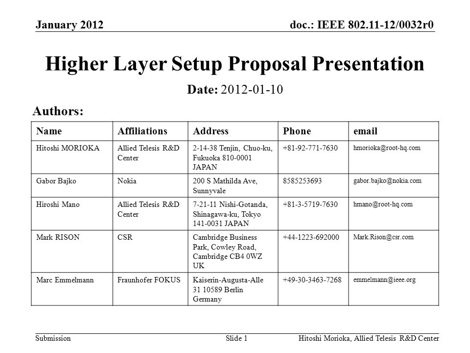 doc.: IEEE 802.11-12/0032r0 Submission January 2012 Hitoshi Morioka, Allied Telesis R&D CenterSlide 2 Abstract This document describes a technical proposal for TGai which addresses upper layer setup phase.