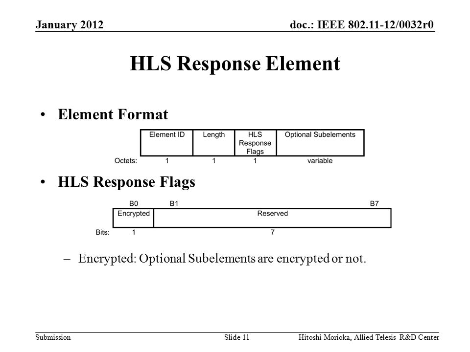 doc.: IEEE 802.11-12/0032r0 Submission HLS Response Element Element Format HLS Response Flags –Encrypted: Optional Subelements are encrypted or not.