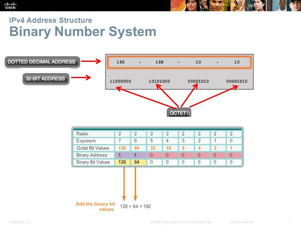 Presentation_ID 28 © 2008 Cisco Systems, Inc.