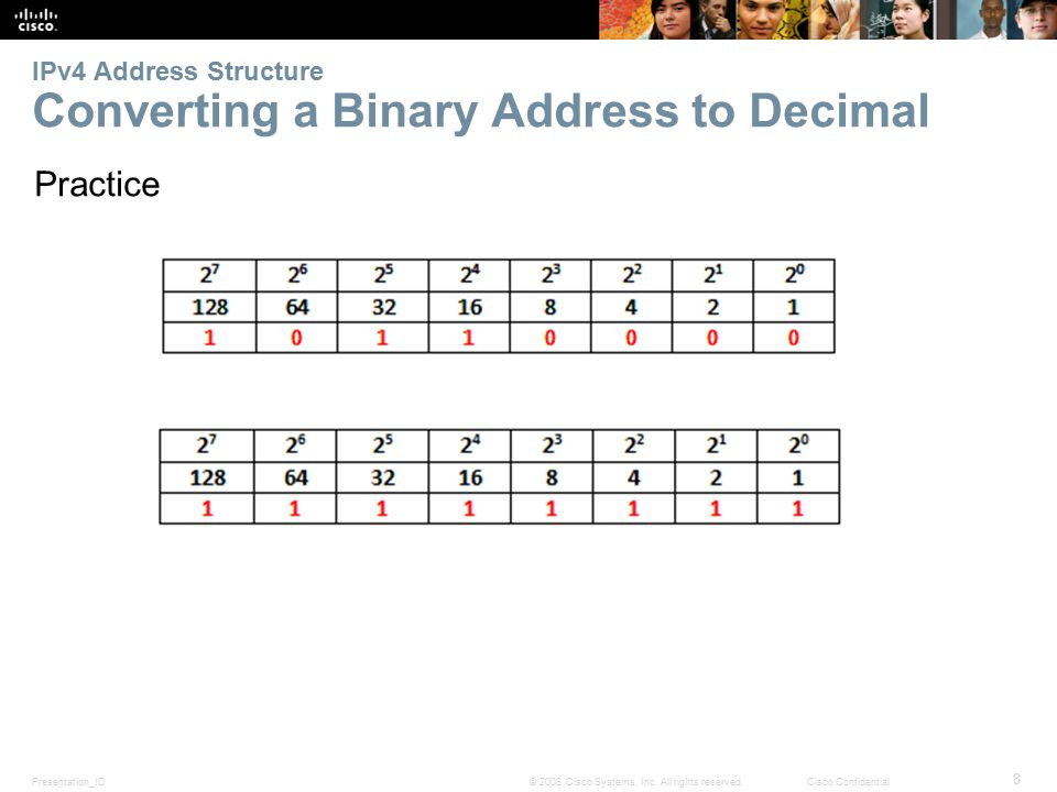 Presentation_ID 39 © 2008 Cisco Systems, Inc.