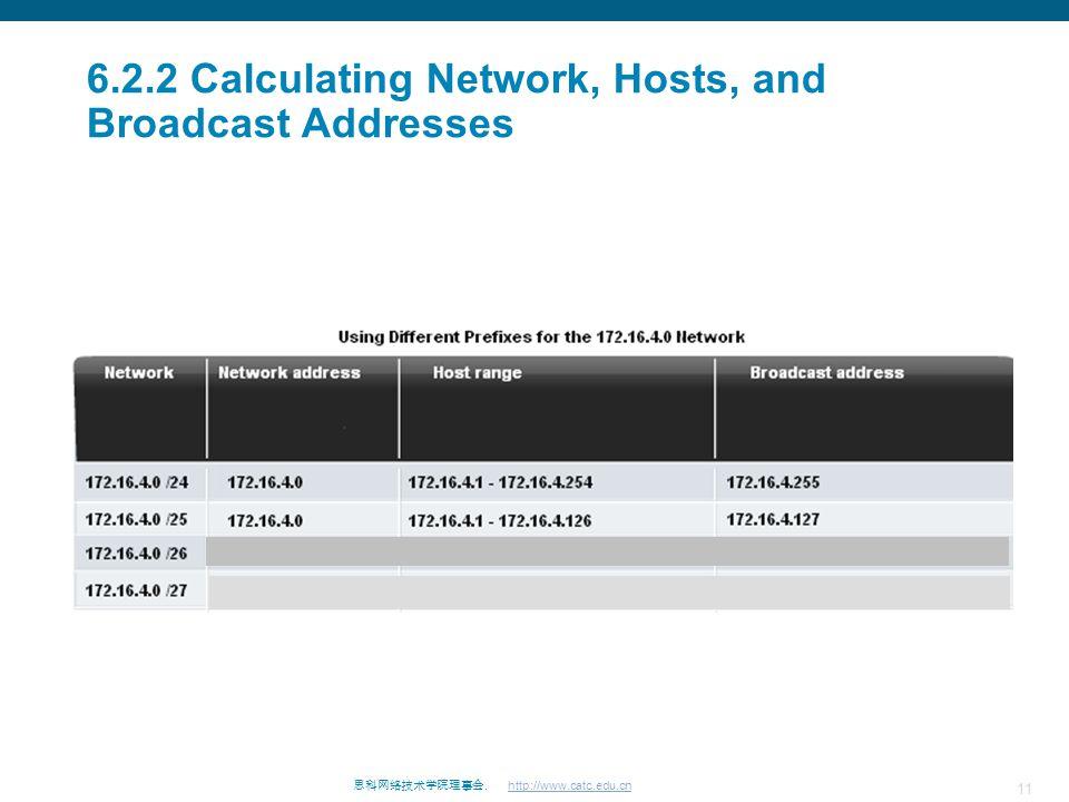 11 思科网络技术学院理事会. http://www.catc.edu.cn 6.2.2 Calculating Network, Hosts, and Broadcast Addresses