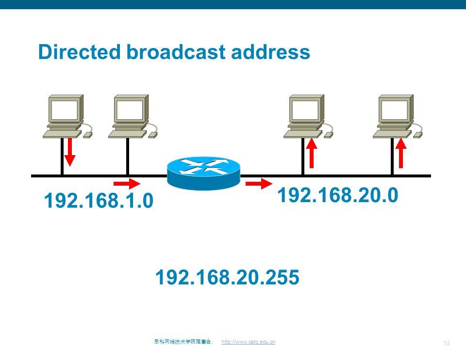 14 思科网络技术学院理事会. http://www.catc.edu.cn Directed broadcast address 192.168.20.255 192.168.20.0 192.168.1.0