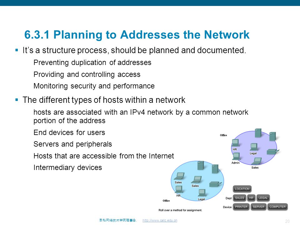 20 思科网络技术学院理事会. http://www.catc.edu.cn 6.3.1 Planning to Addresses the Network  It's a structure process, should be planned and documented. Preventin