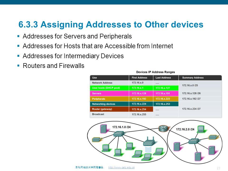 23 思科网络技术学院理事会. http://www.catc.edu.cn 6.3.3 Assigning Addresses to Other devices  Addresses for Servers and Peripherals  Addresses for Hosts that a