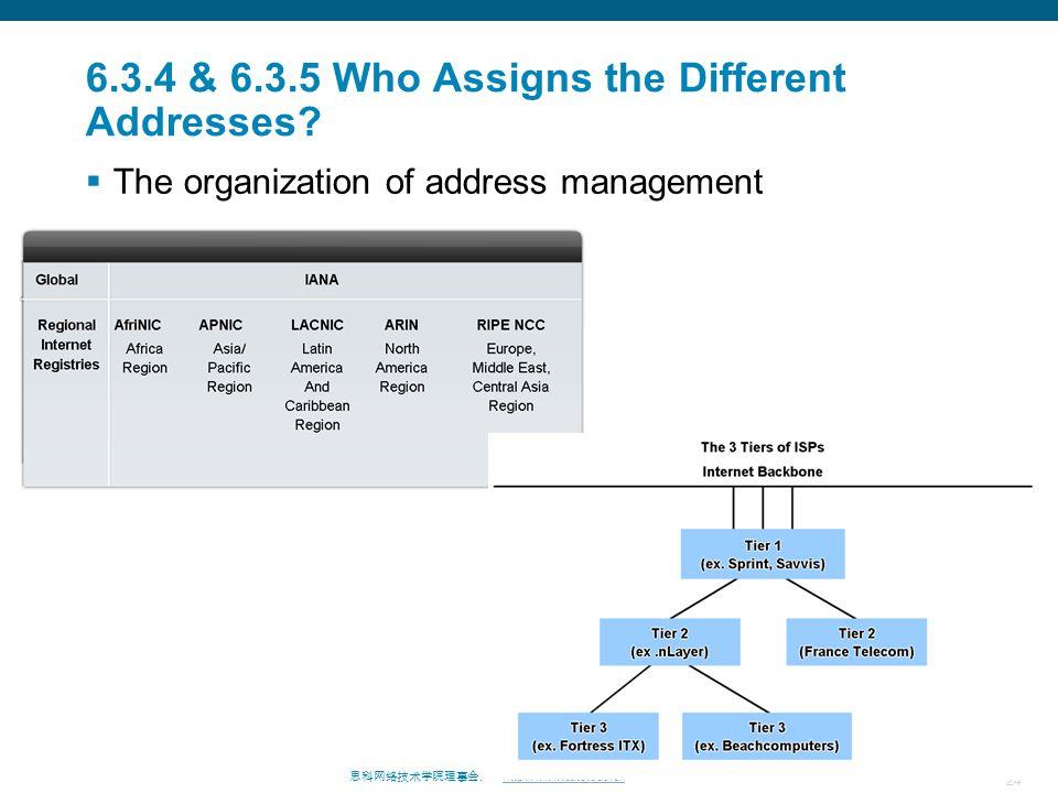 24 思科网络技术学院理事会. http://www.catc.edu.cn 6.3.4 & 6.3.5 Who Assigns the Different Addresses?  The organization of address management