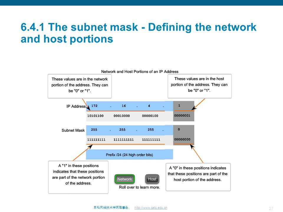 27 思科网络技术学院理事会. http://www.catc.edu.cn 6.4.1 The subnet mask - Defining the network and host portions