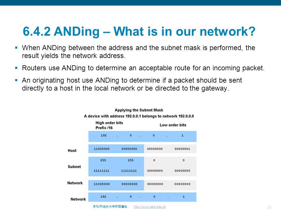 28 思科网络技术学院理事会. http://www.catc.edu.cn 6.4.2 ANDing – What is in our network?  When ANDing between the address and the subnet mask is performed, the