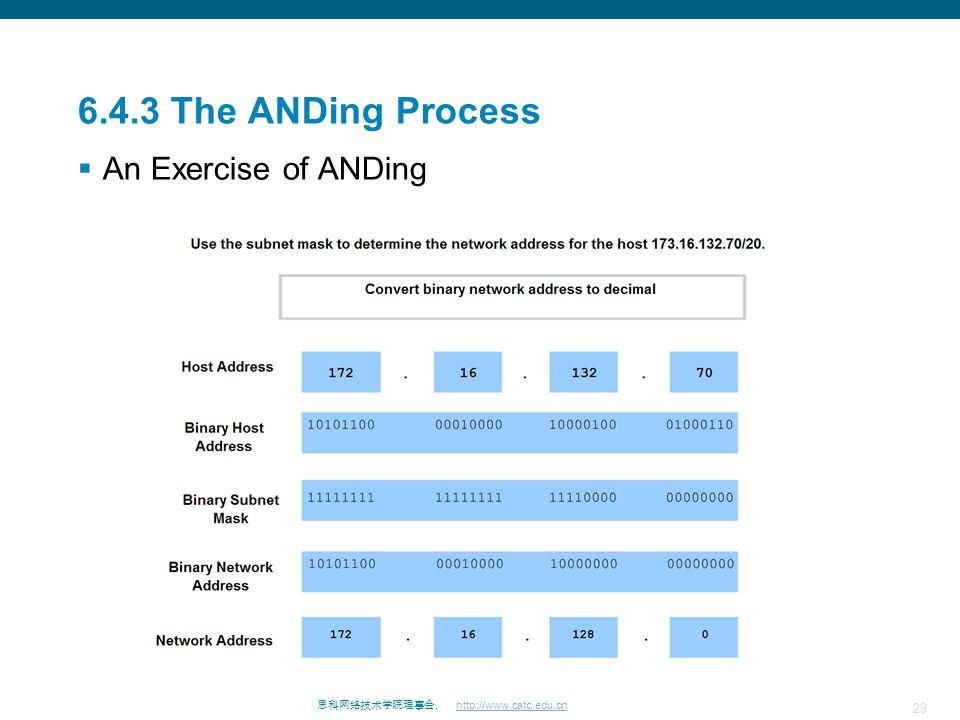 29 思科网络技术学院理事会. http://www.catc.edu.cn 6.4.3 The ANDing Process  An Exercise of ANDing
