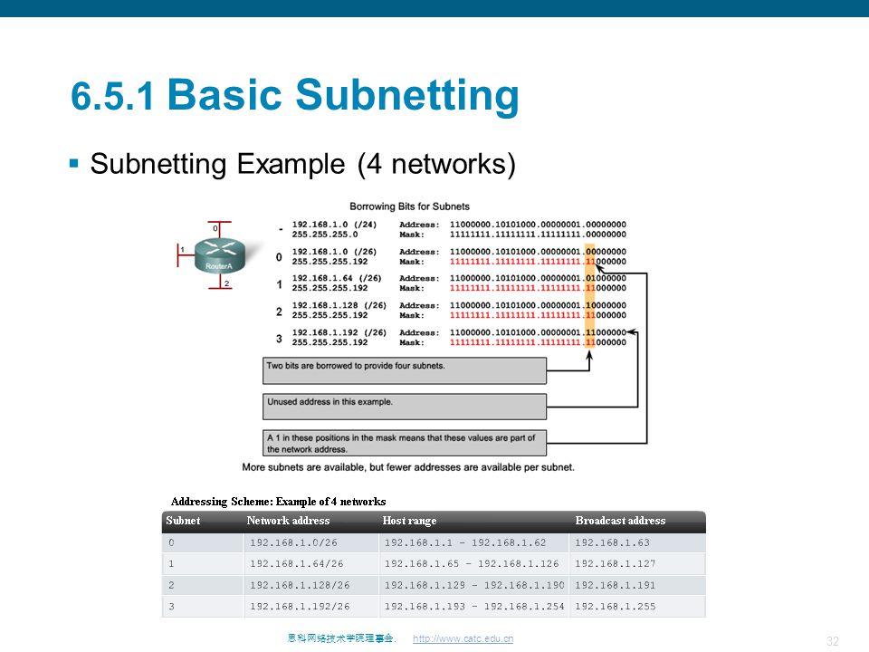 32 思科网络技术学院理事会. http://www.catc.edu.cn 6.5.1 Basic Subnetting  Subnetting Example (4 networks)