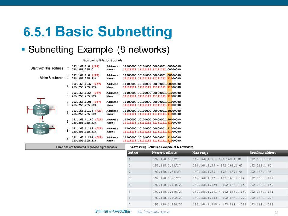 33 思科网络技术学院理事会. http://www.catc.edu.cn 6.5.1 Basic Subnetting  Subnetting Example (8 networks)