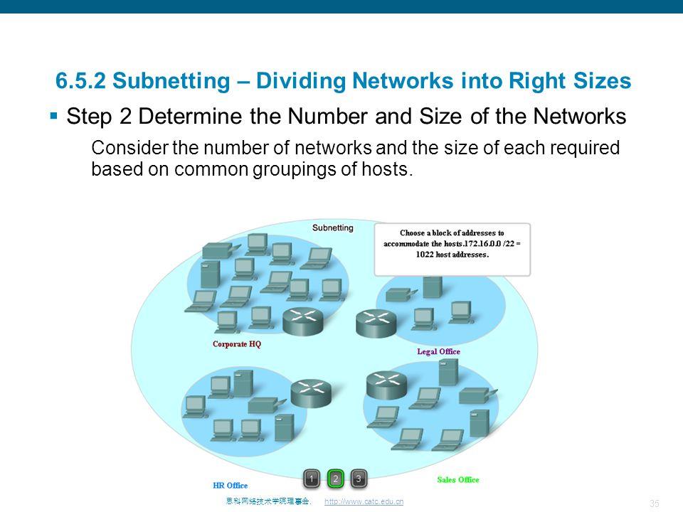 35 思科网络技术学院理事会. http://www.catc.edu.cn 6.5.2 Subnetting – Dividing Networks into Right Sizes  Step 2 Determine the Number and Size of the Networks Co