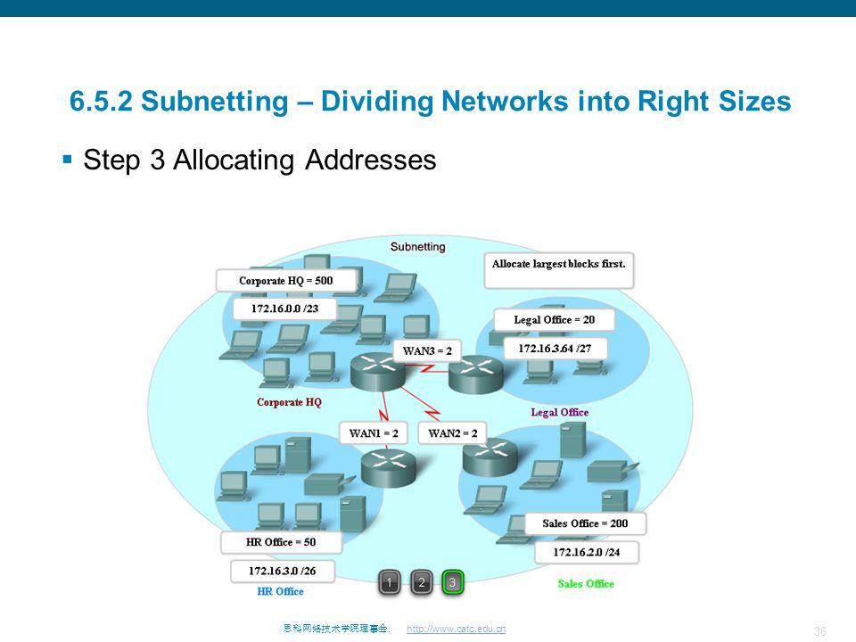36 思科网络技术学院理事会. http://www.catc.edu.cn 6.5.2 Subnetting – Dividing Networks into Right Sizes  Step 3 Allocating Addresses