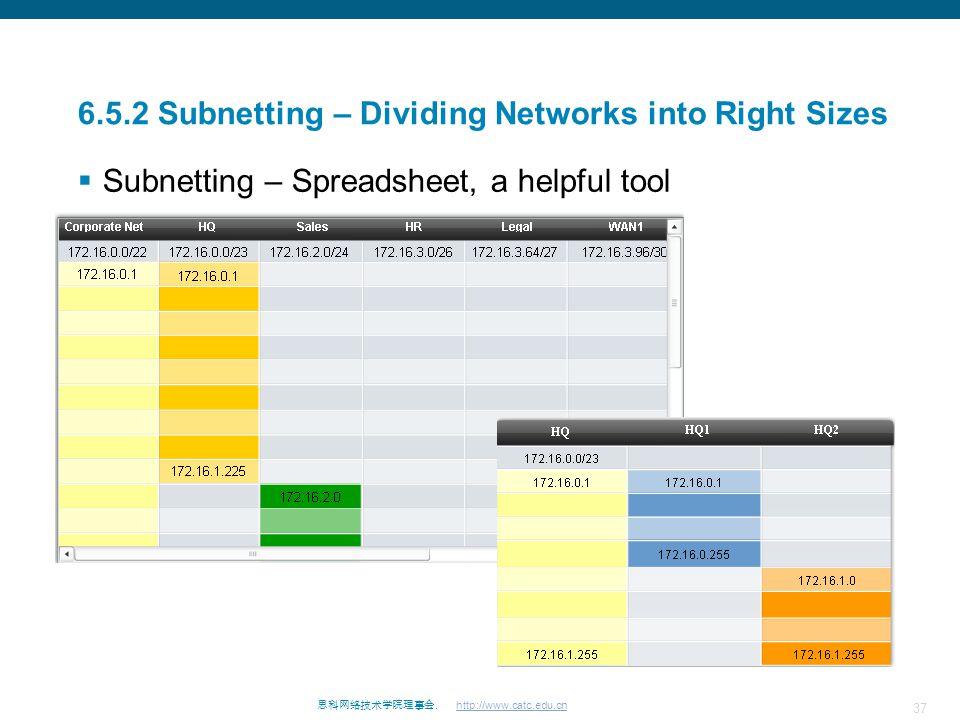 37 思科网络技术学院理事会. http://www.catc.edu.cn 6.5.2 Subnetting – Dividing Networks into Right Sizes  Subnetting – Spreadsheet, a helpful tool