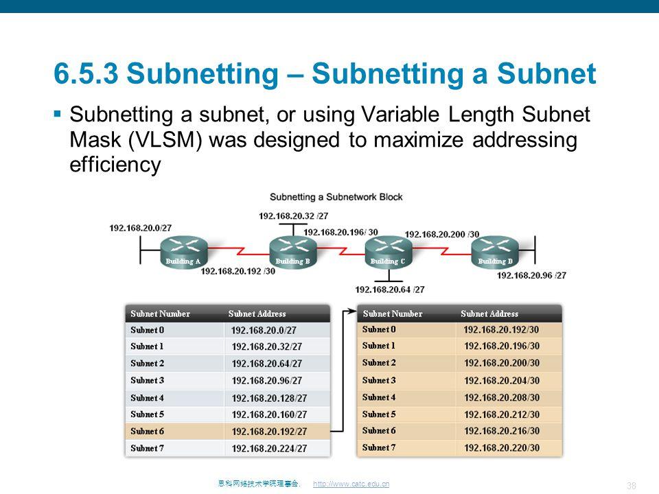 38 思科网络技术学院理事会. http://www.catc.edu.cn 6.5.3 Subnetting – Subnetting a Subnet  Subnetting a subnet, or using Variable Length Subnet Mask (VLSM) was d