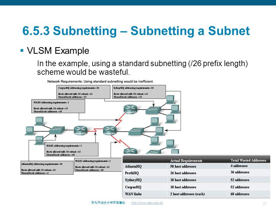 39 思科网络技术学院理事会. http://www.catc.edu.cn 6.5.3 Subnetting – Subnetting a Subnet  VLSM Example In the example, using a standard subnetting (/26 prefix l