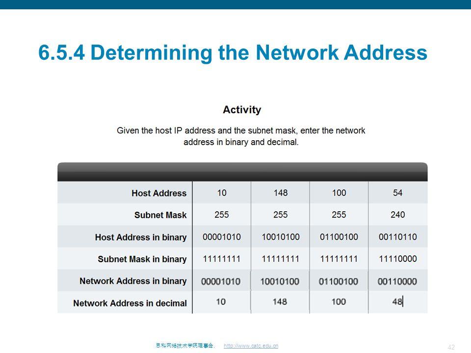 42 思科网络技术学院理事会. http://www.catc.edu.cn 6.5.4 Determining the Network Address