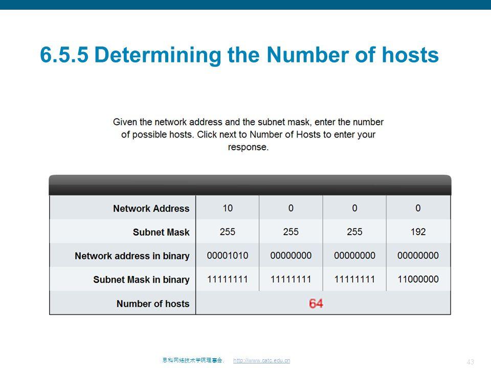 43 思科网络技术学院理事会. http://www.catc.edu.cn 6.5.5 Determining the Number of hosts