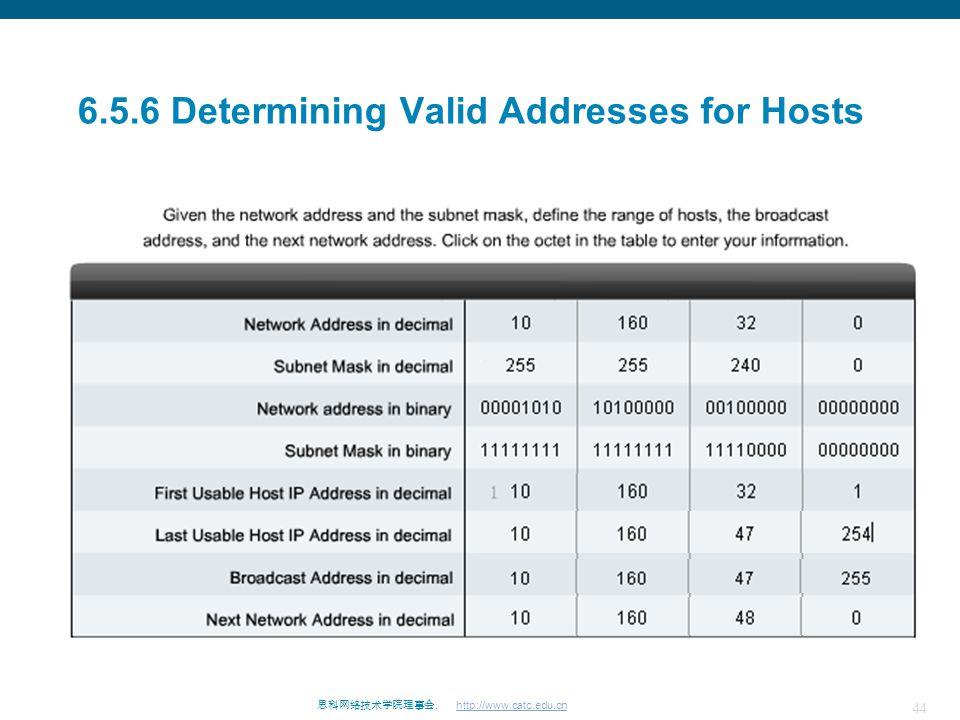 44 思科网络技术学院理事会. http://www.catc.edu.cn 6.5.6 Determining Valid Addresses for Hosts