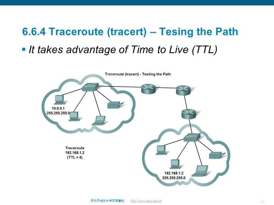 49 思科网络技术学院理事会. http://www.catc.edu.cn 6.6.4 Traceroute (tracert) – Tesing the Path  It takes advantage of Time to Live (TTL)