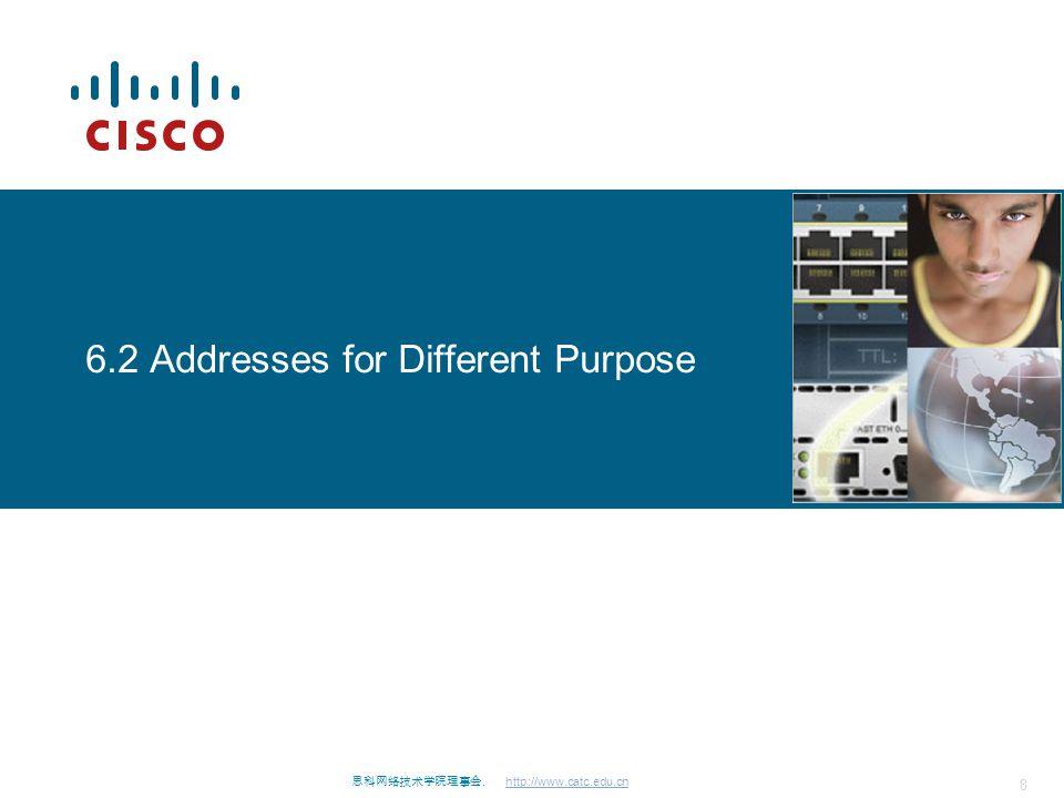 思科网络技术学院理事会. http://www.catc.edu.cn 8 6.2 Addresses for Different Purpose