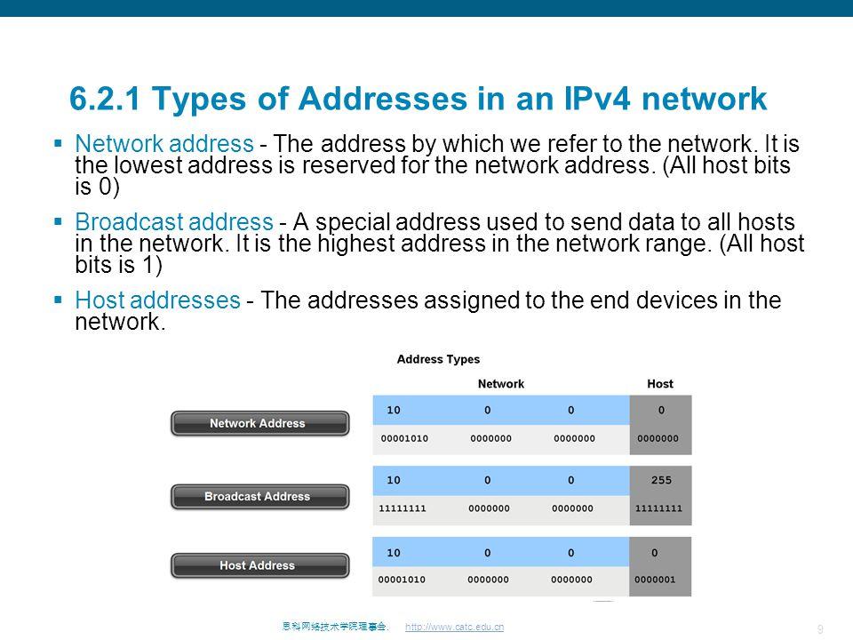9 思科网络技术学院理事会. http://www.catc.edu.cn 6.2.1 Types of Addresses in an IPv4 network  Network address - The address by which we refer to the network. It