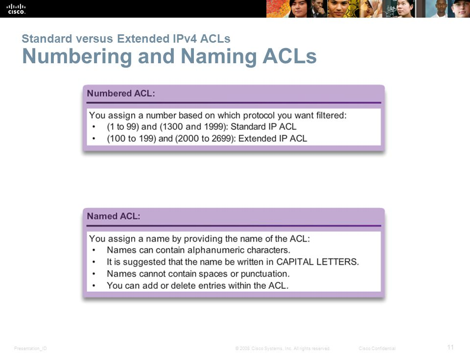 Presentation_ID 11 © 2008 Cisco Systems, Inc. All rights reserved.Cisco Confidential Standard versus Extended IPv4 ACLs Numbering and Naming ACLs